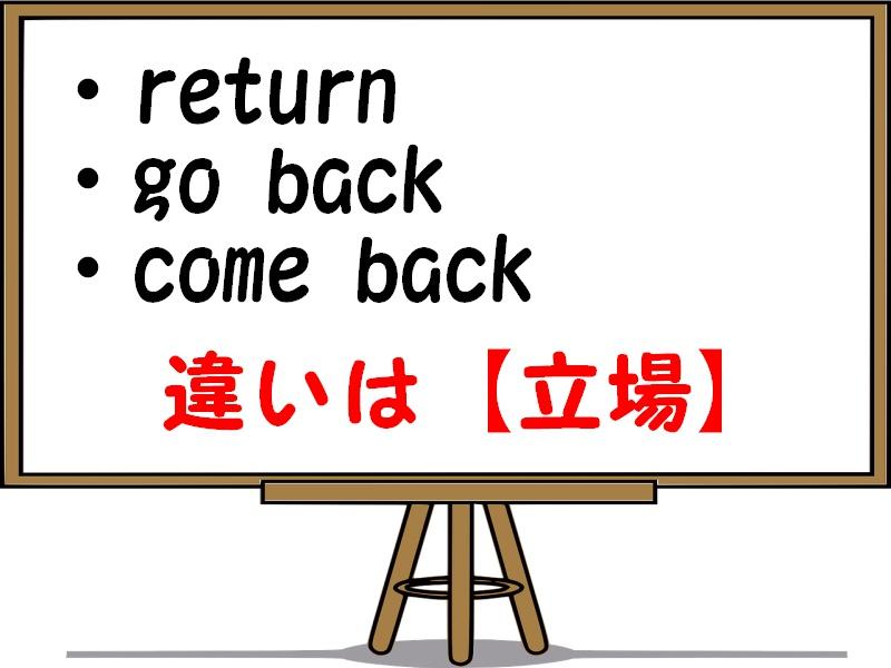 returnとgo backとcome backの違いや使い分け方を例文で解説!
