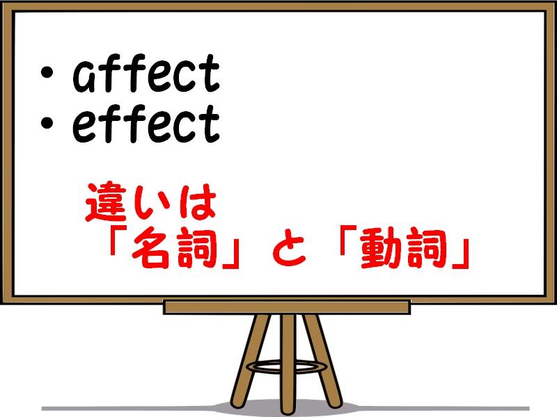 affectとeffectの違いや使い方を例文解説!語源もチェック